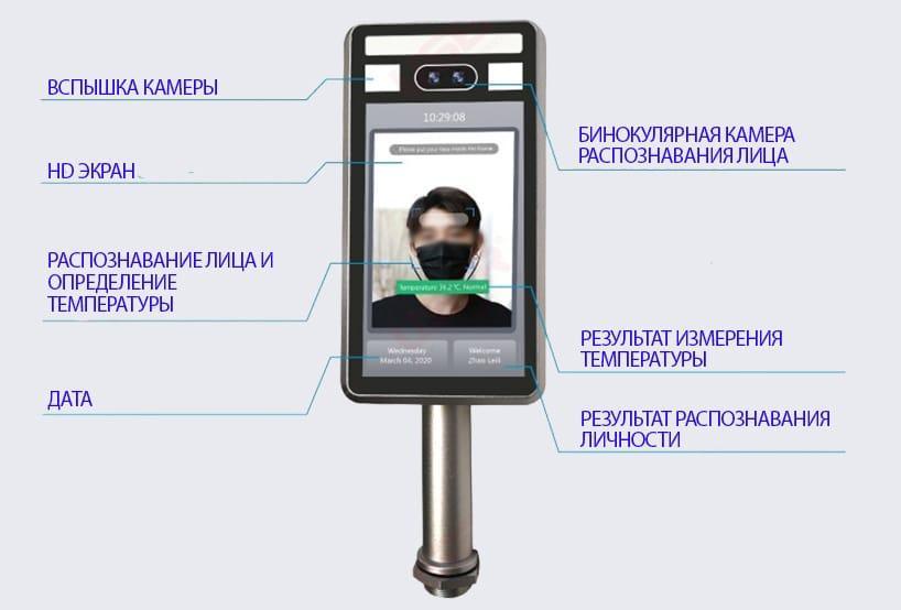 Интерфейс user PS-DSA0700